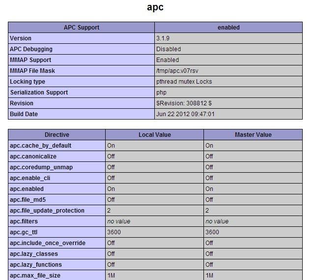 PHP info APC