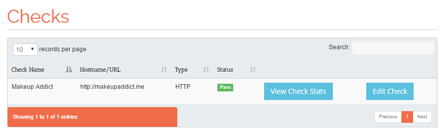 Monitored Servers